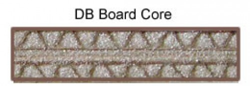 SBx Boards - internal